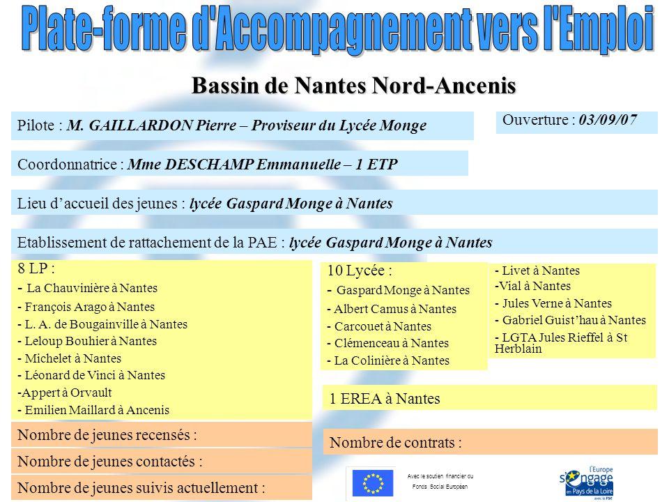 Bassin de Nantes Nord-Ancenis