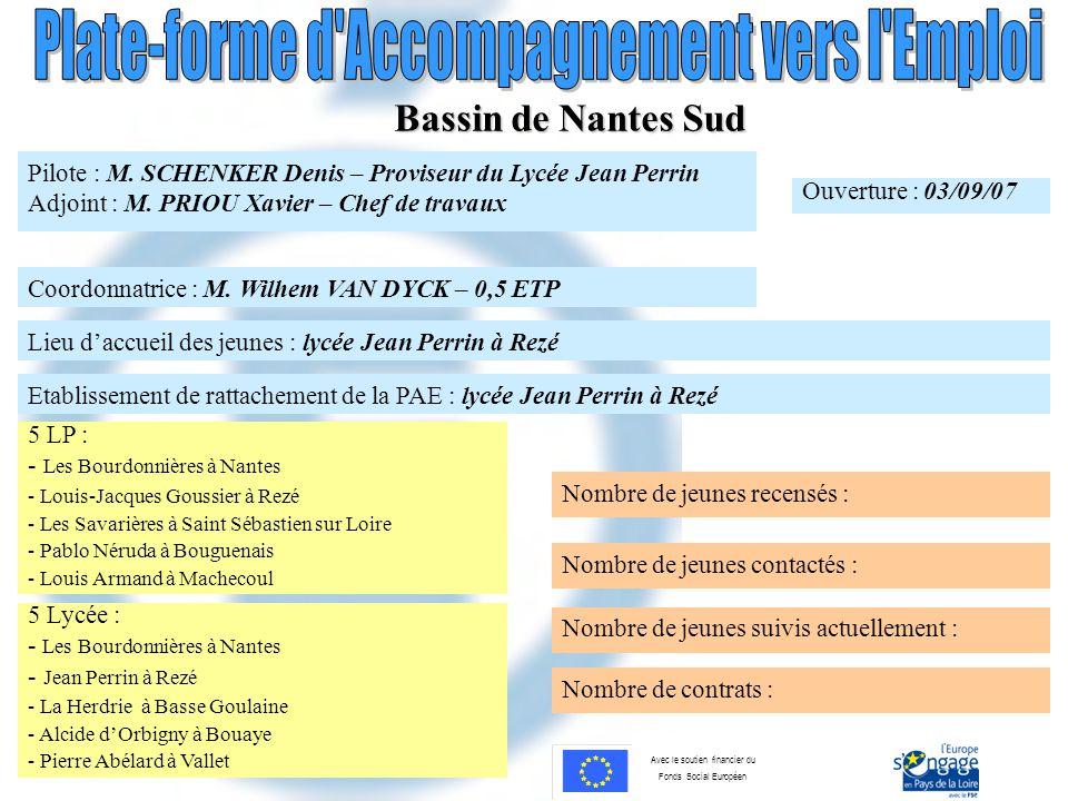 Bassin de Nantes Sud Pilote : M. SCHENKER Denis – Proviseur du Lycée Jean Perrin Adjoint : M. PRIOU Xavier – Chef de travaux.