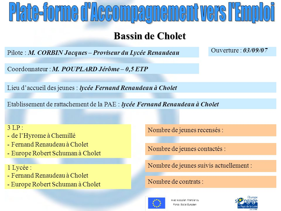 Bassin de Cholet Pilote : M. CORBIN Jacques – Proviseur du Lycée Renaudeau. Ouverture : 03/09/07. Coordonnateur : M. POUPLARD Jérôme – 0,5 ETP.