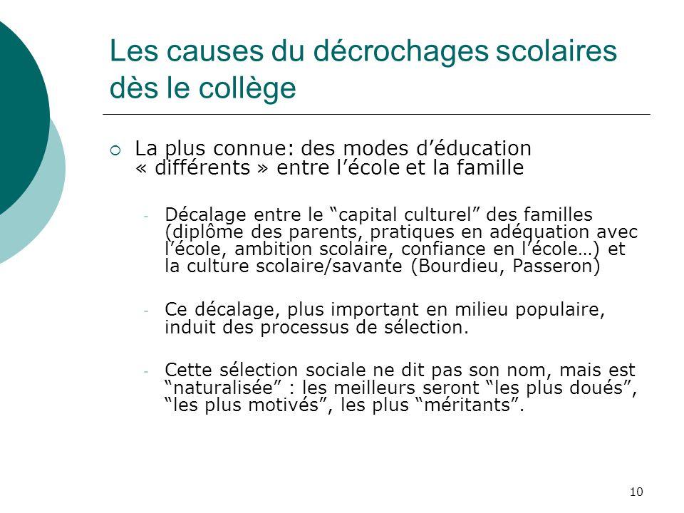 Les causes du décrochages scolaires dès le collège
