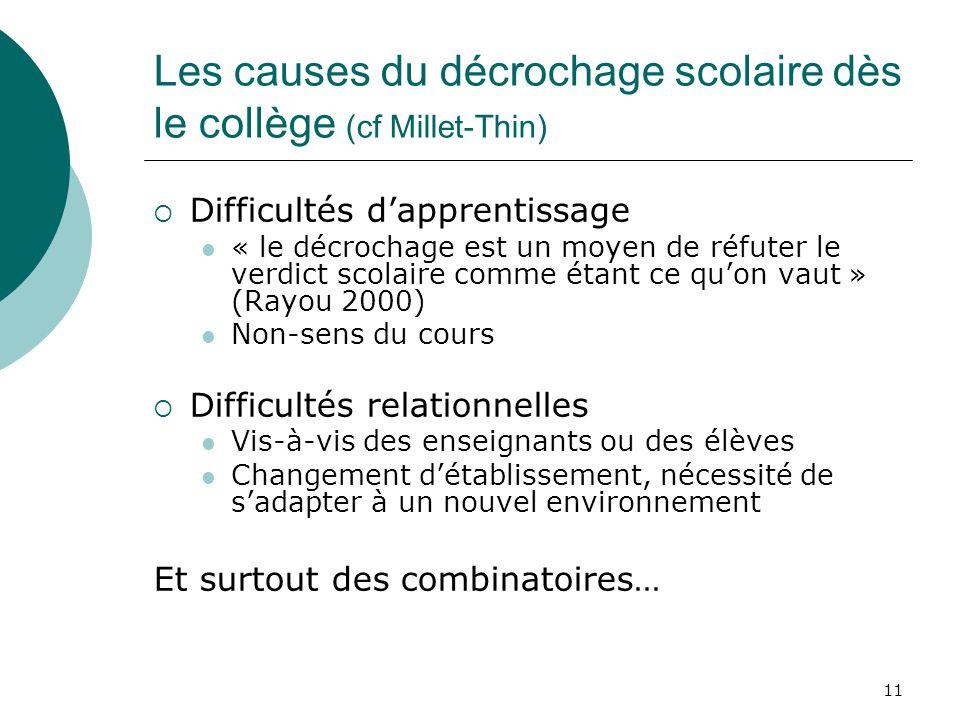 Les causes du décrochage scolaire dès le collège (cf Millet-Thin)