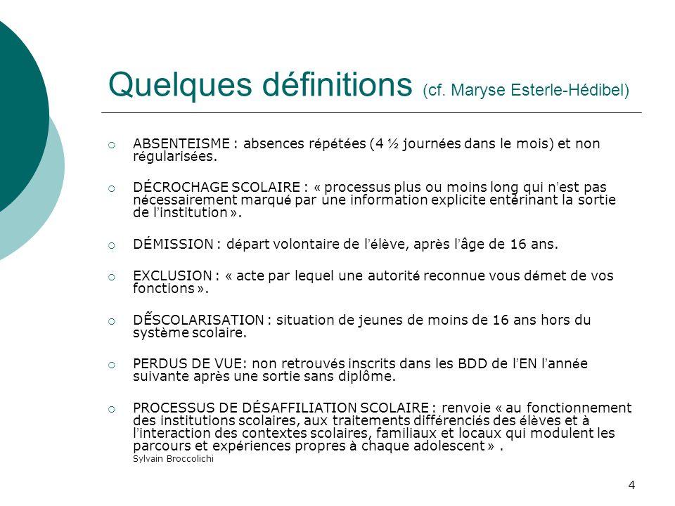 Quelques définitions (cf. Maryse Esterle-Hédibel)