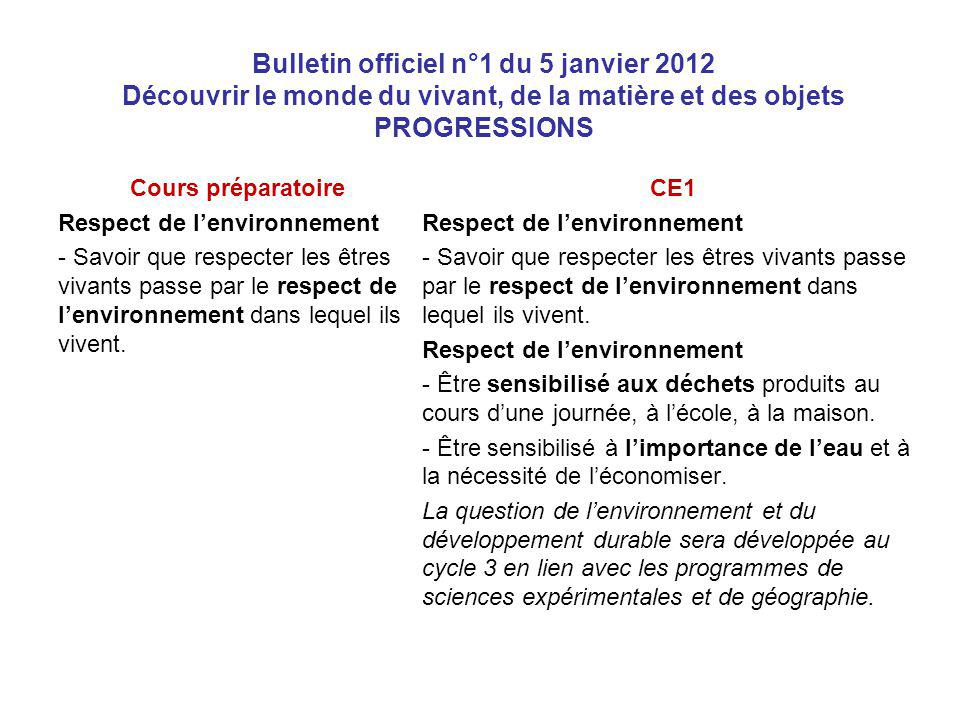 Bulletin officiel n°1 du 5 janvier 2012