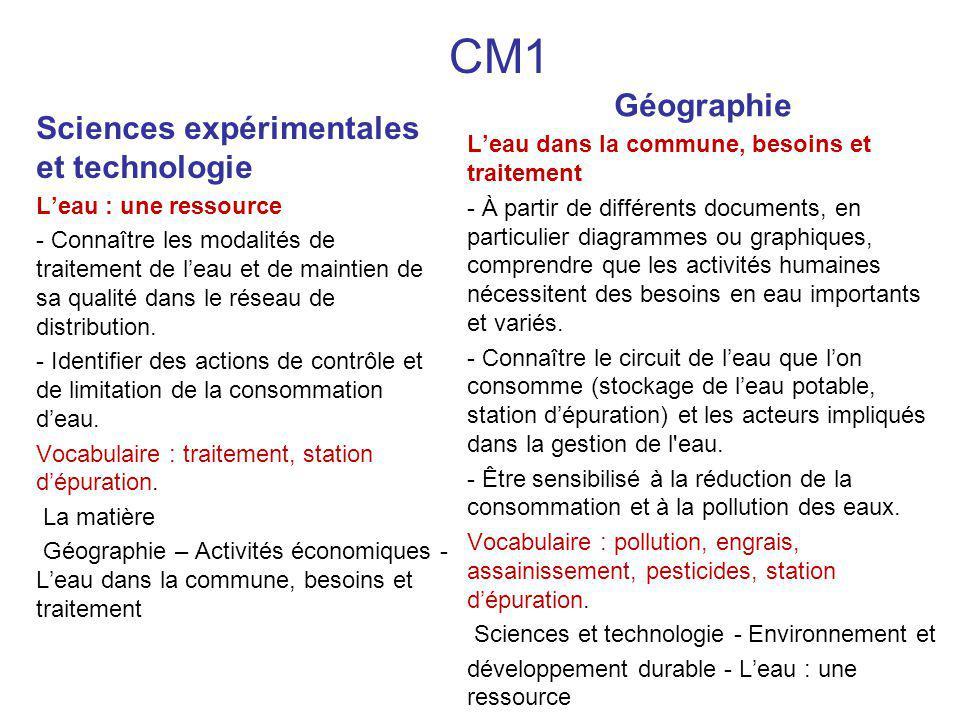 CM1 Géographie Sciences expérimentales et technologie