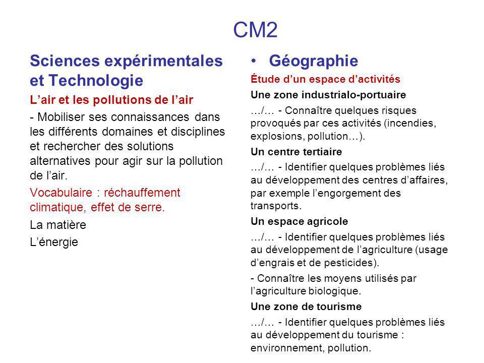 CM2 Sciences expérimentales et Technologie Géographie