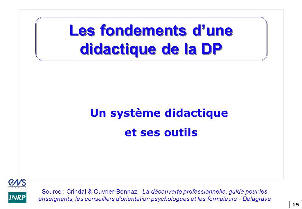 Les fondements d'une didactique de la DP