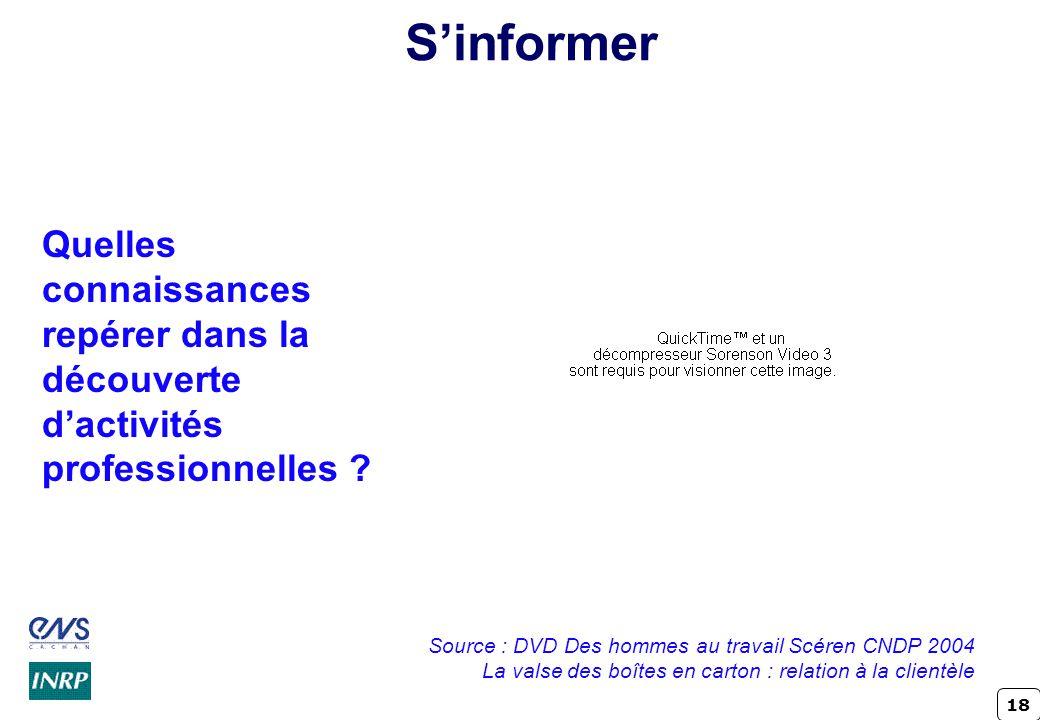 S'informer Quelles connaissances repérer dans la découverte d'activités professionnelles Source : DVD Des hommes au travail Scéren CNDP 2004.