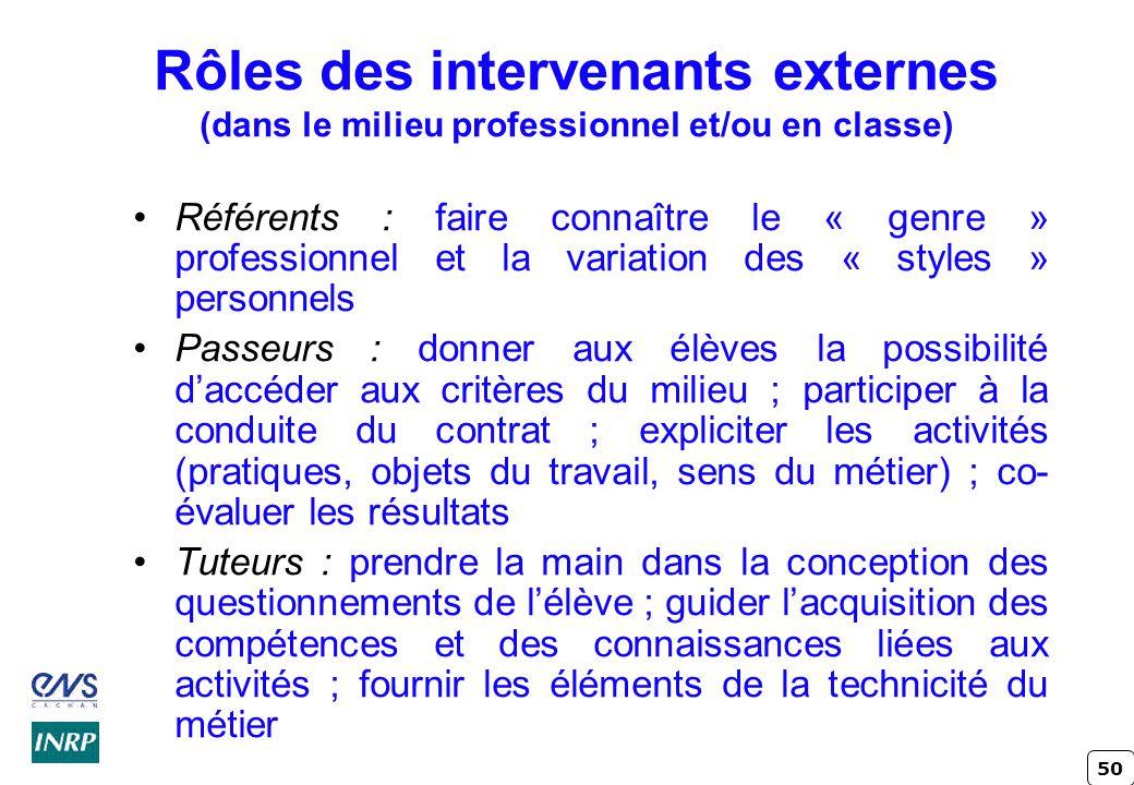 Rôles des intervenants externes (dans le milieu professionnel et/ou en classe)