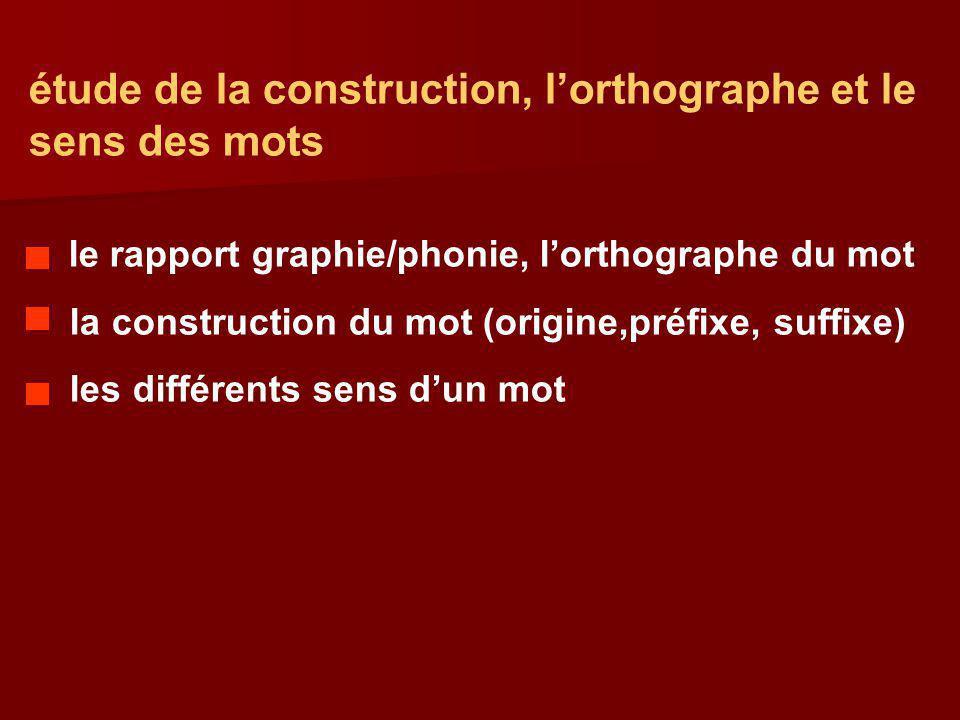 étude de la construction, l'orthographe et le sens des mots