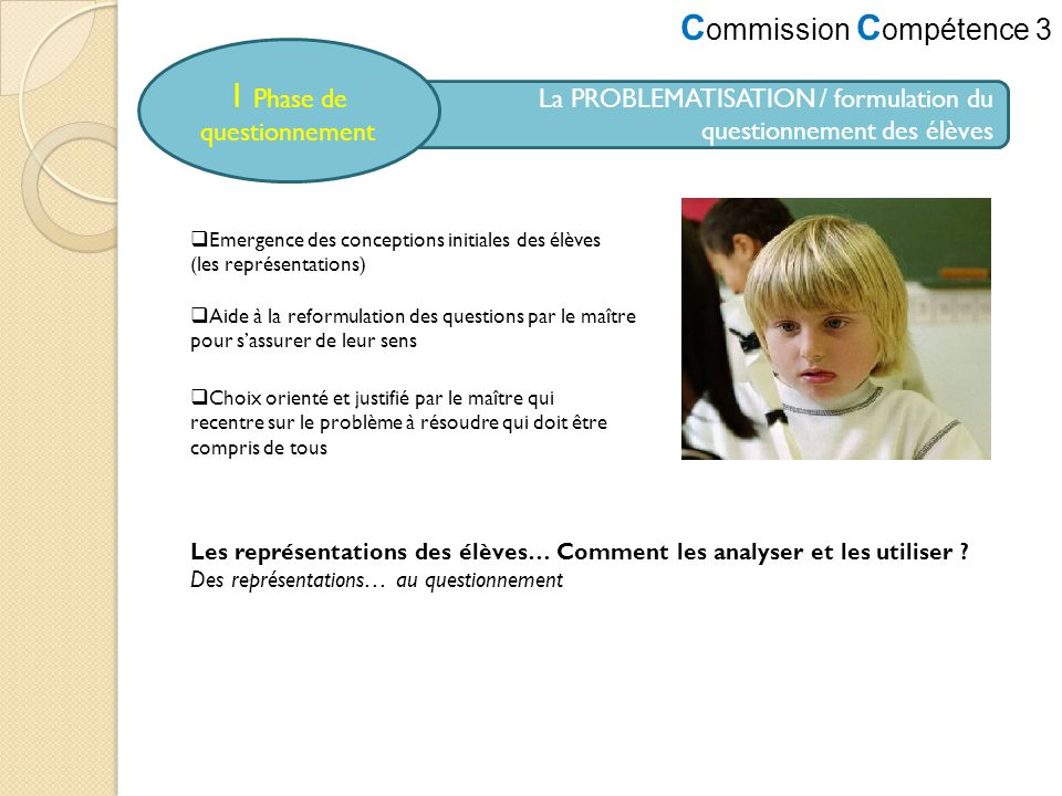 1 Phase de questionnement