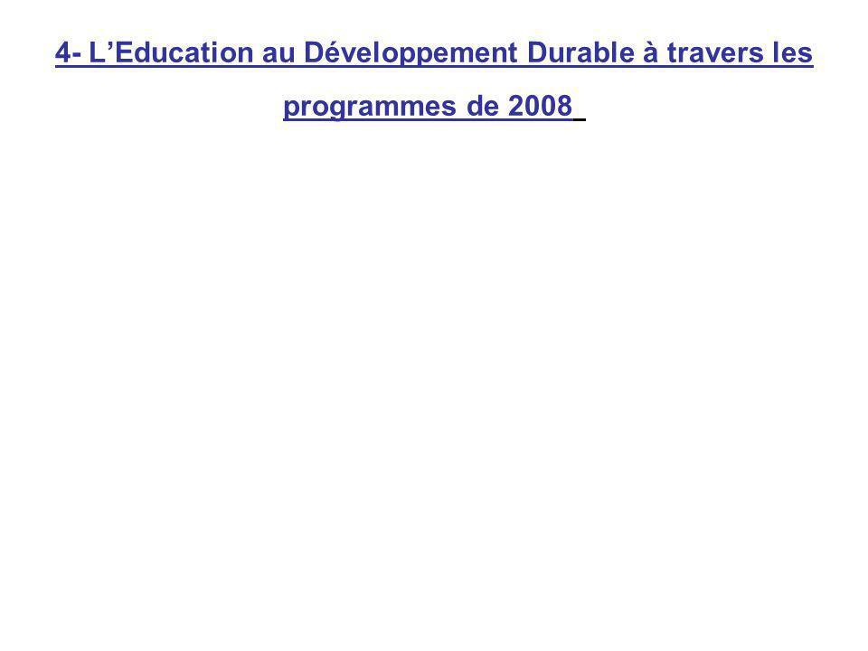 4- L'Education au Développement Durable à travers les programmes de 2008