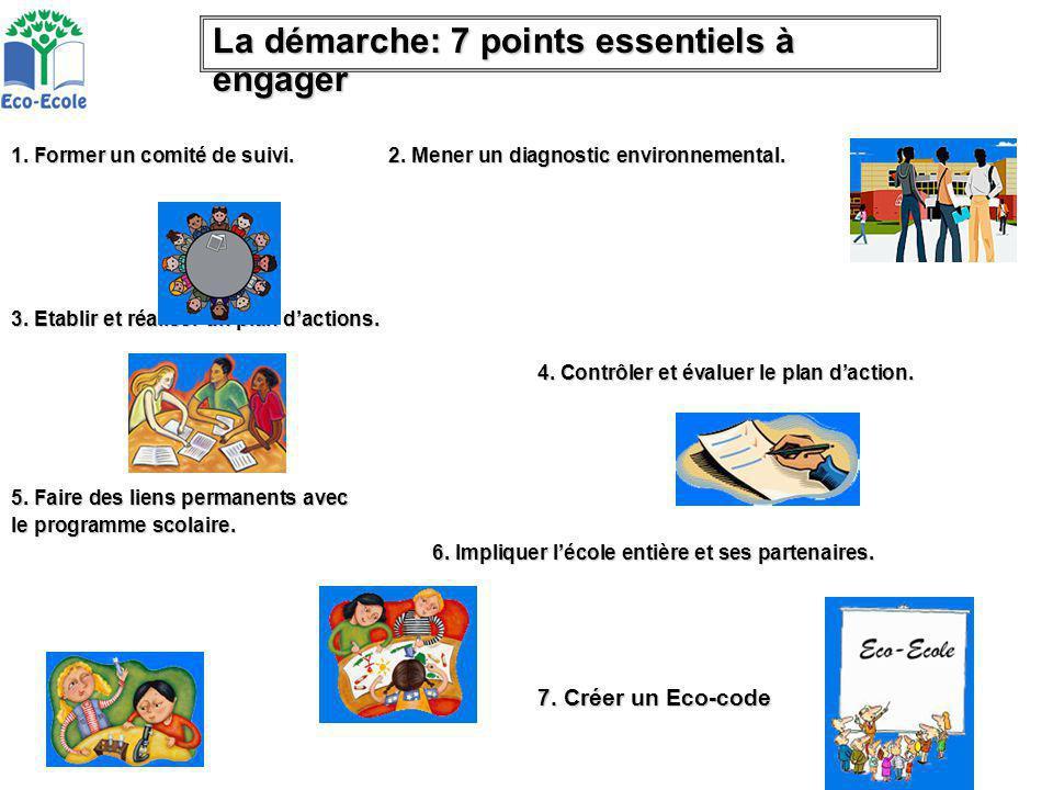 La démarche: 7 points essentiels à engager