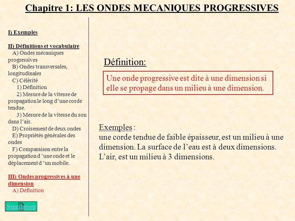Chapitre 1: LES ONDES MECANIQUES PROGRESSIVES