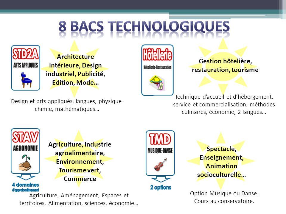 8 BACS TECHNOLOGIQUES Architecture intérieure, Design industriel, Publicité, Edition, Mode… Gestion hôtelière, restauration, tourisme.