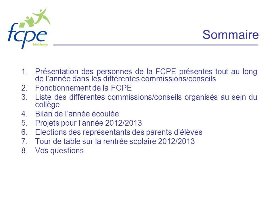 Sommaire Présentation des personnes de la FCPE présentes tout au long de l'année dans les différentes commissions/conseils.