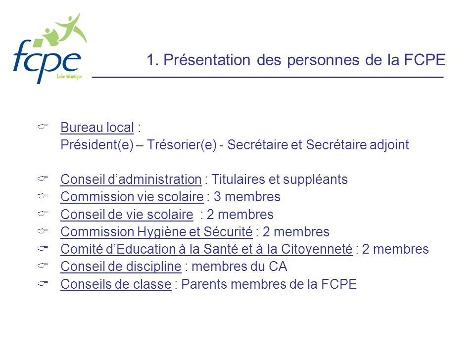 1. Présentation des personnes de la FCPE