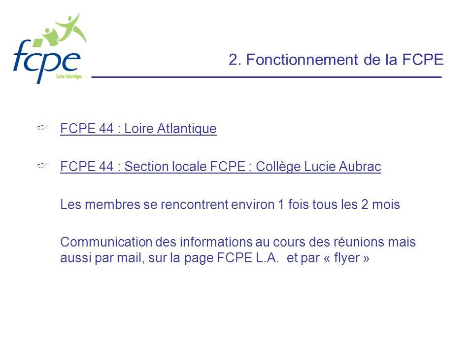 2. Fonctionnement de la FCPE