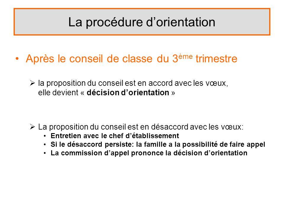 La procédure d'orientation