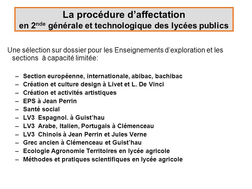 La procédure d'affectation en 2nde générale et technologique des lycées publics