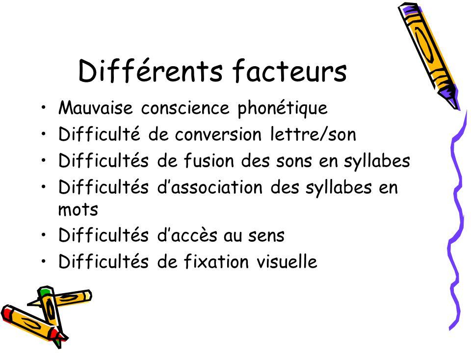 Différents facteurs Mauvaise conscience phonétique