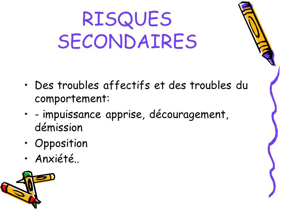 RISQUES SECONDAIRES Des troubles affectifs et des troubles du comportement: - impuissance apprise, découragement, démission.