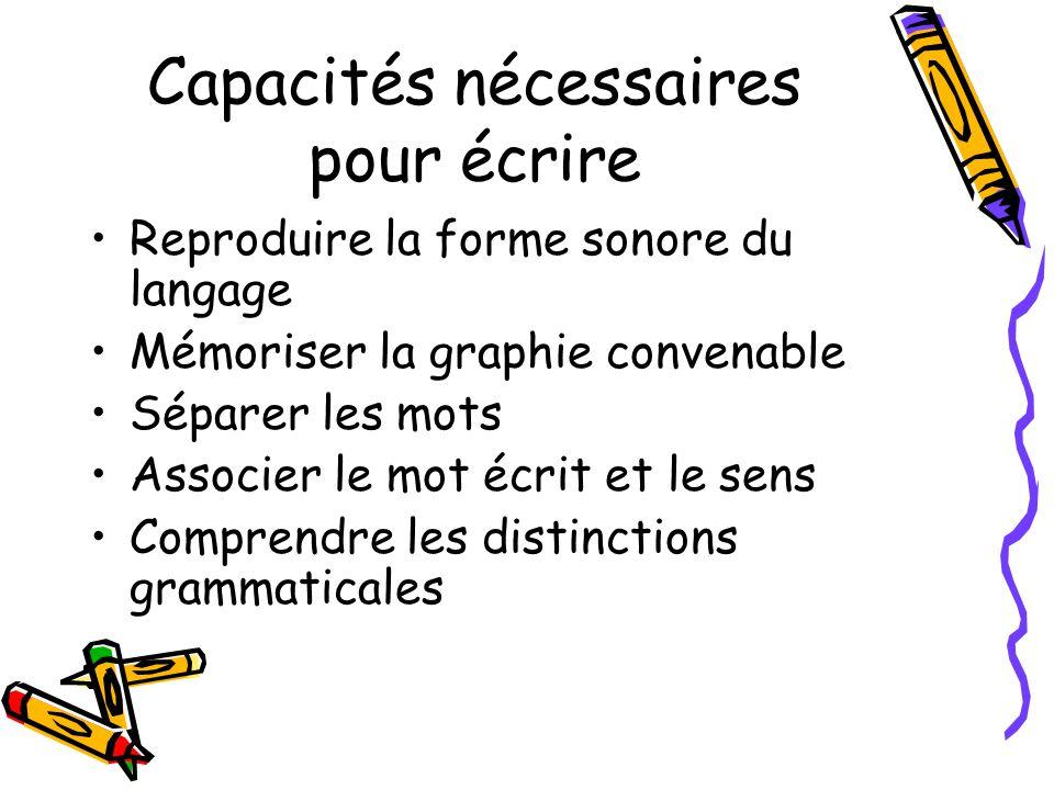 Capacités nécessaires pour écrire
