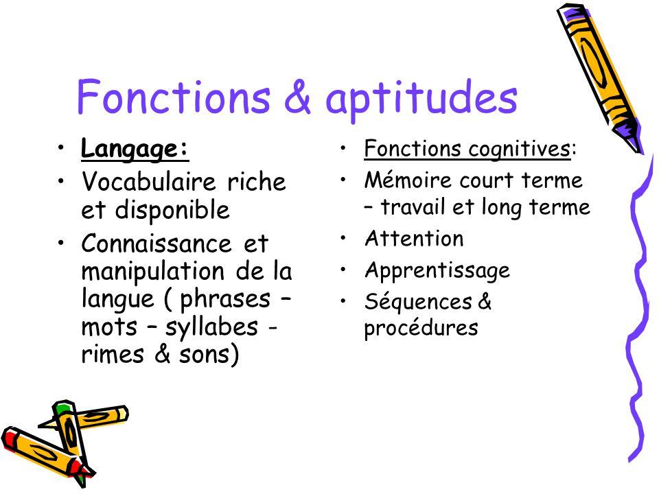 Fonctions & aptitudes Langage: Vocabulaire riche et disponible