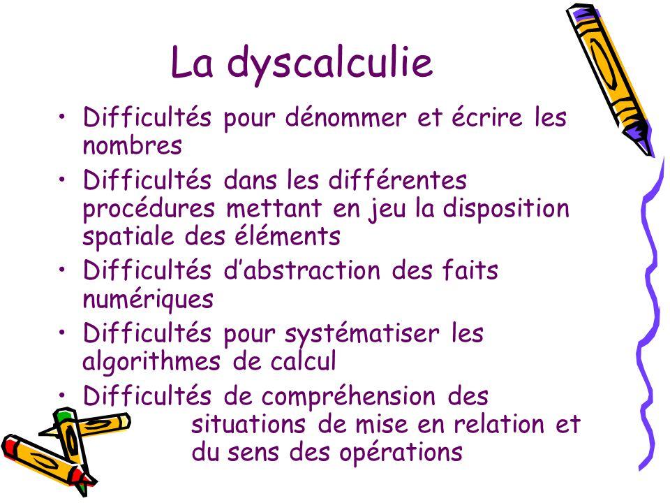 La dyscalculie Difficultés pour dénommer et écrire les nombres