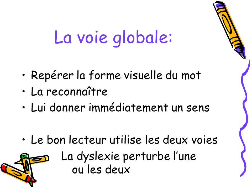 La voie globale: Repérer la forme visuelle du mot La reconnaître