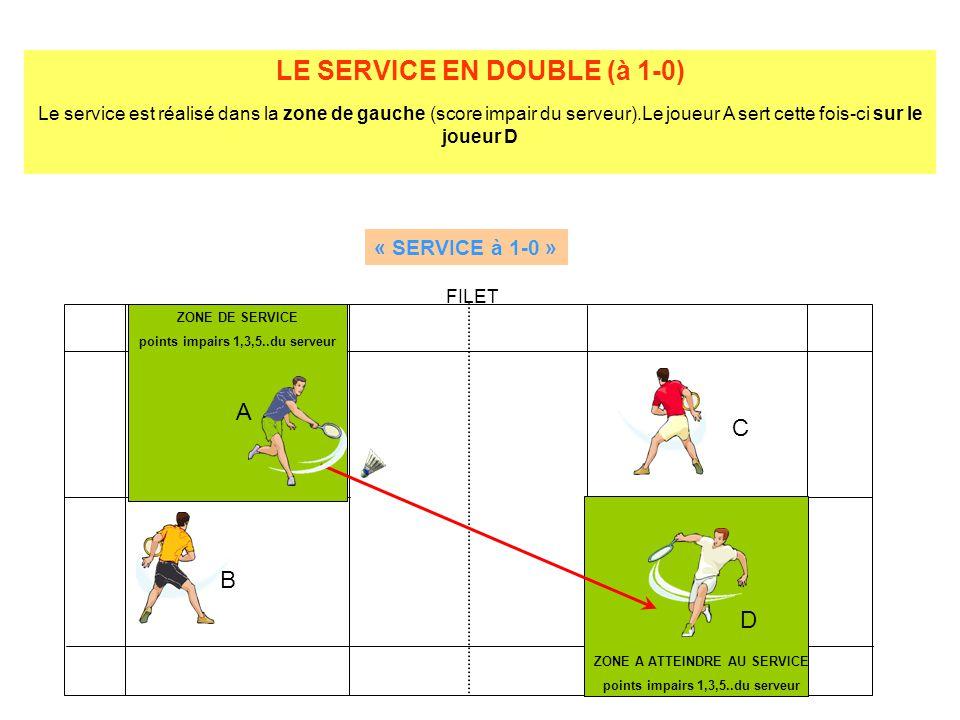 LE SERVICE EN DOUBLE (à 1-0)