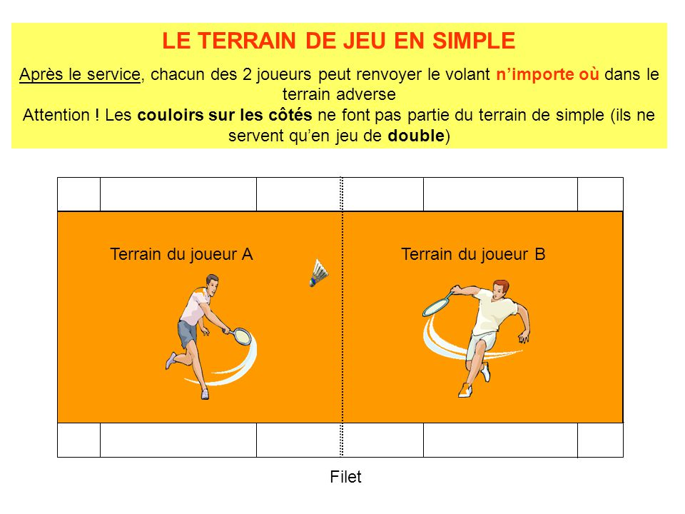 LE TERRAIN DE JEU EN SIMPLE