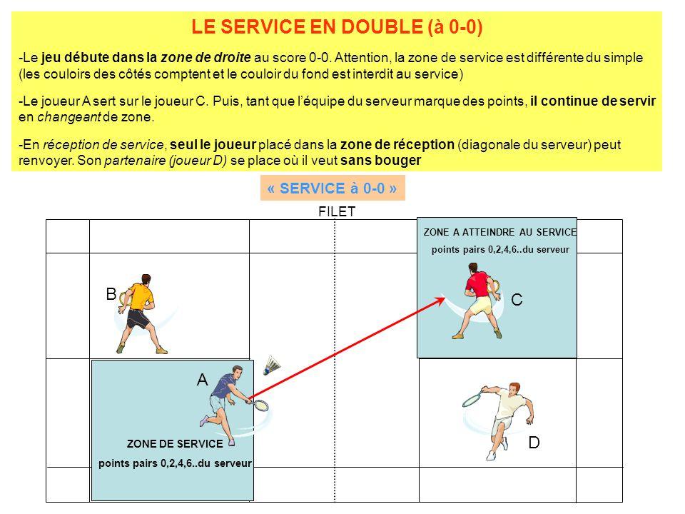 LE SERVICE EN DOUBLE (à 0-0)