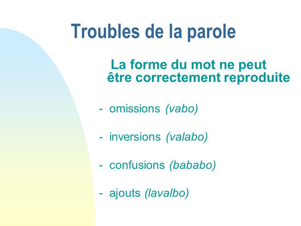 01/04/2017 Troubles de la parole. La forme du mot ne peut être correctement reproduite. - omissions (vabo)