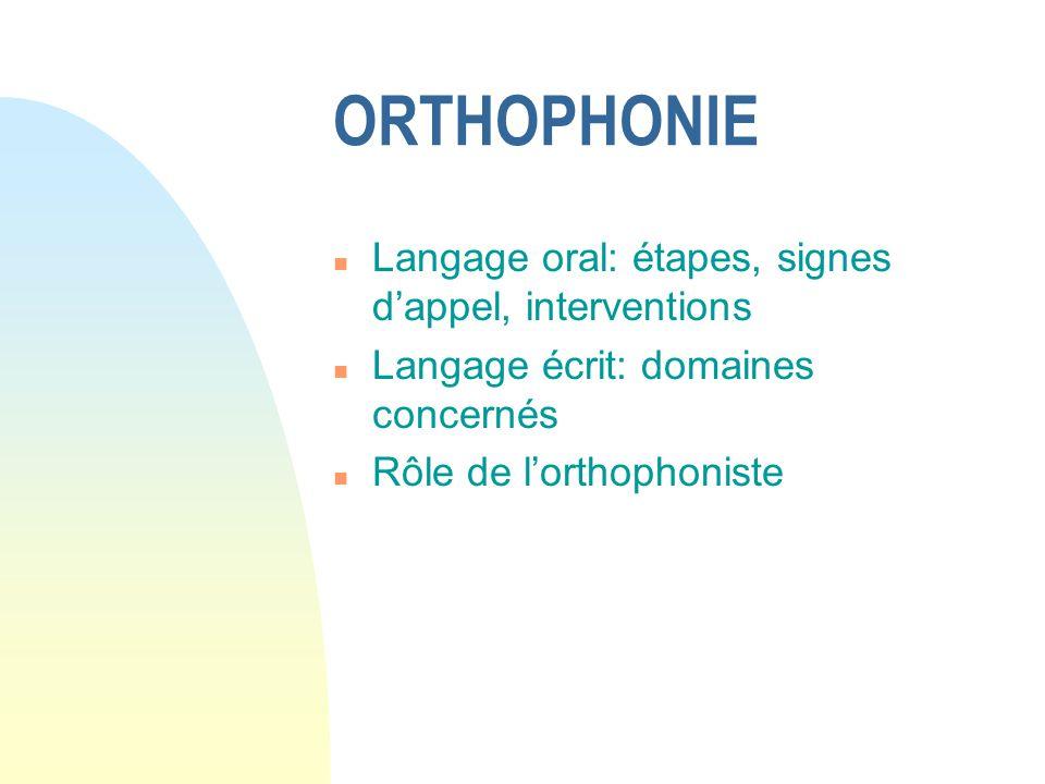 ORTHOPHONIE Langage oral: étapes, signes d'appel, interventions