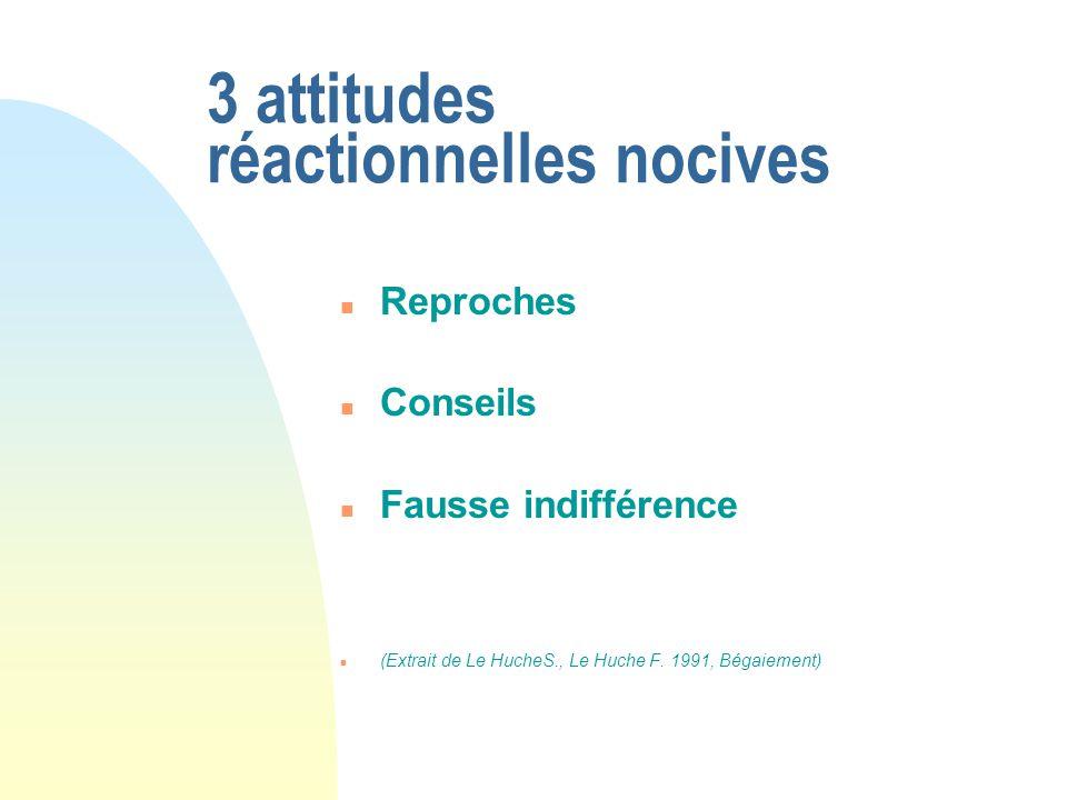 3 attitudes réactionnelles nocives