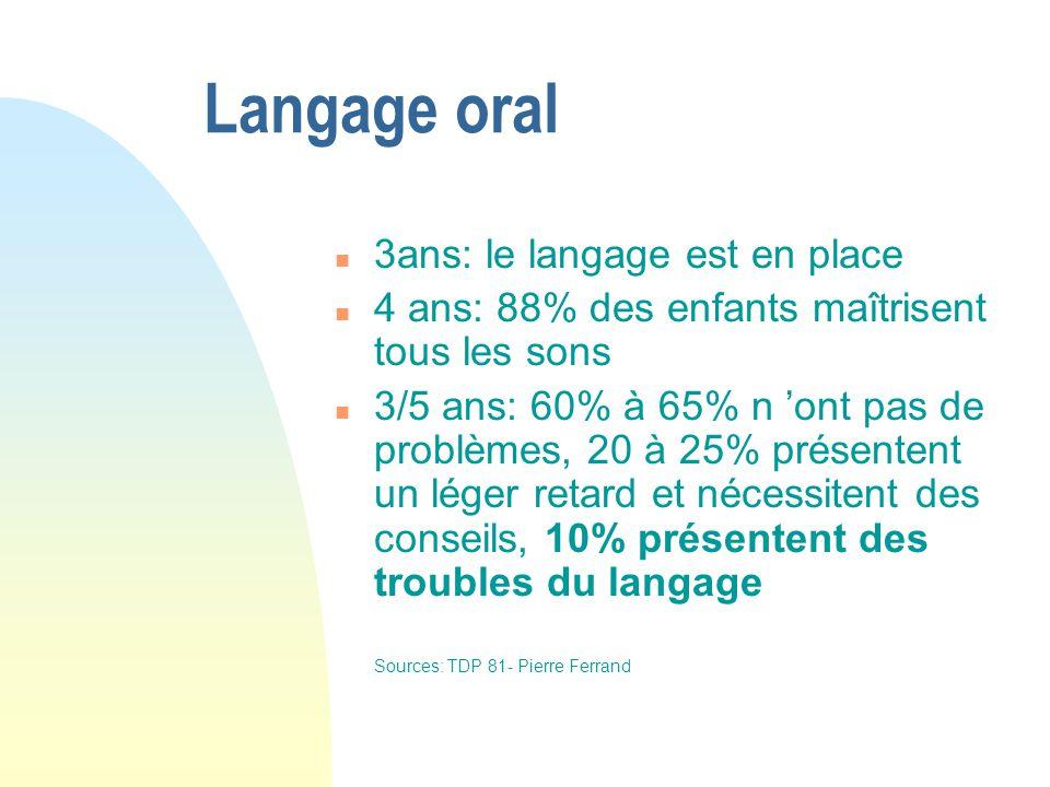 Langage oral 3ans: le langage est en place