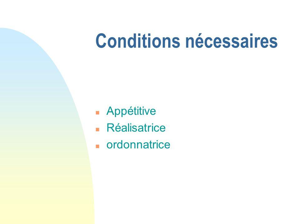 Conditions nécessaires