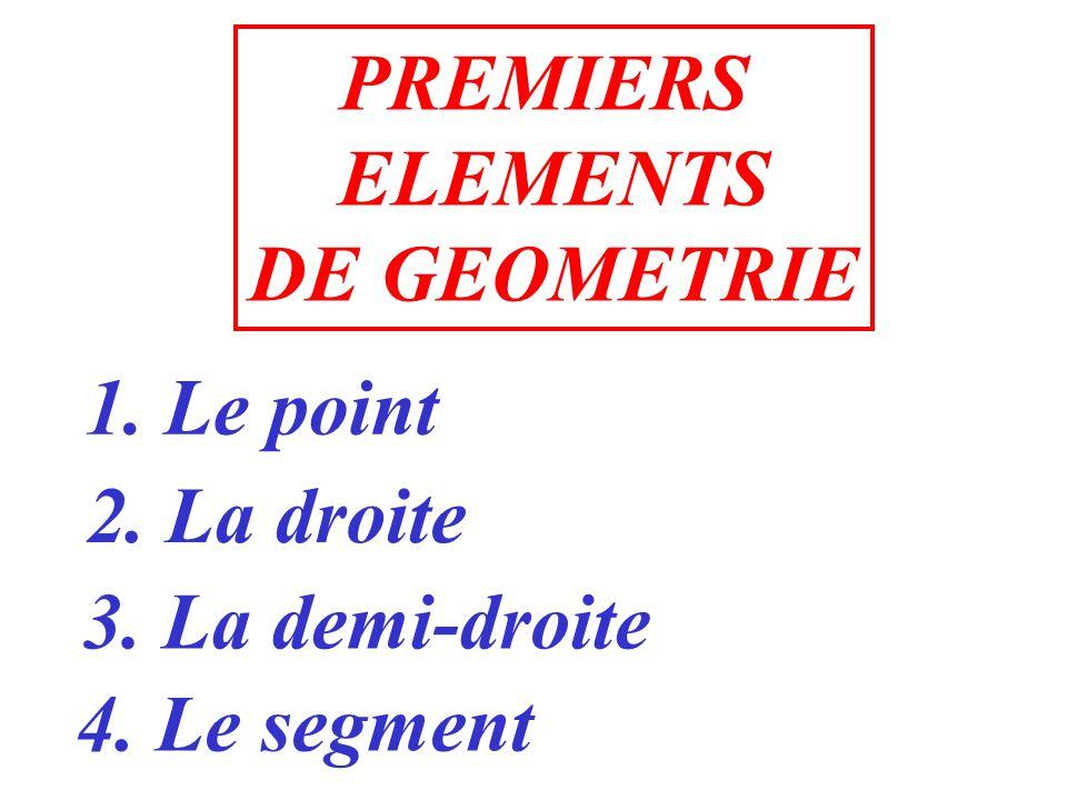 PREMIERS ELEMENTS DE GEOMETRIE 1. Le point 2. La droite 3. La demi-droite 4. Le segment