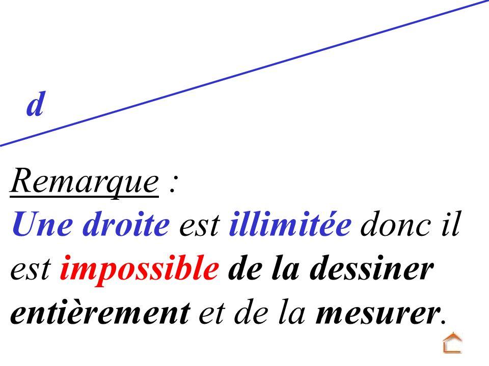d Remarque : Une droite est illimitée donc il est impossible de la dessiner entièrement et de la mesurer.