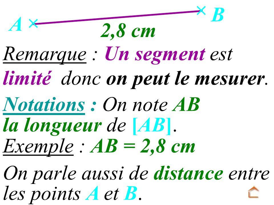 B.  A. 2,8 cm. Remarque : Un segment est limité donc on peut le mesurer. Notations : On note AB.