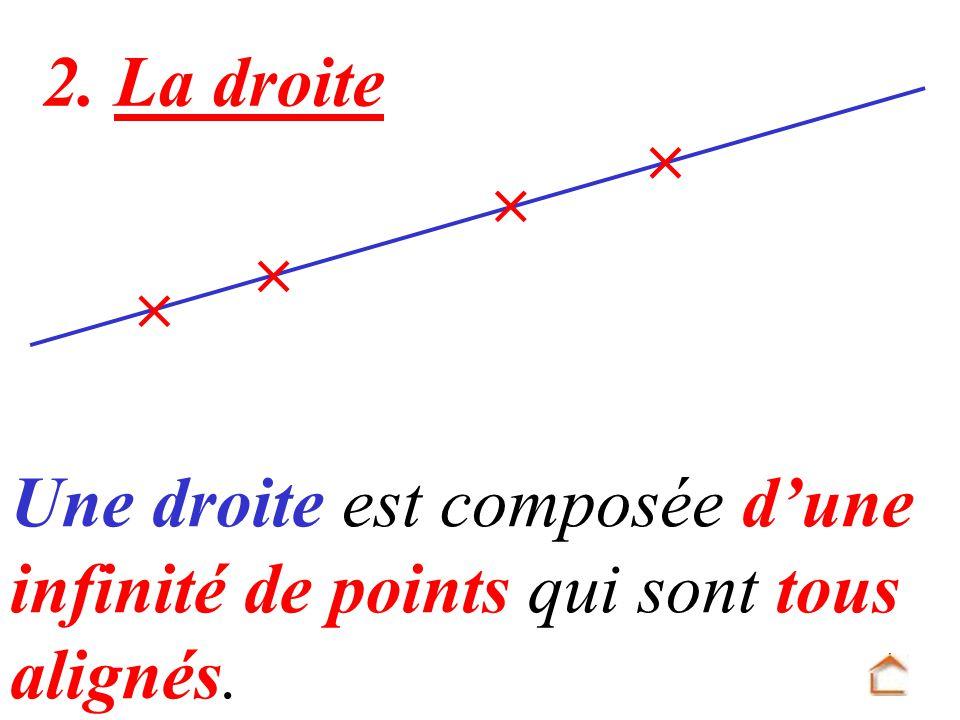 2. La droite  Une droite est composée d'une infinité de points qui sont tous alignés.