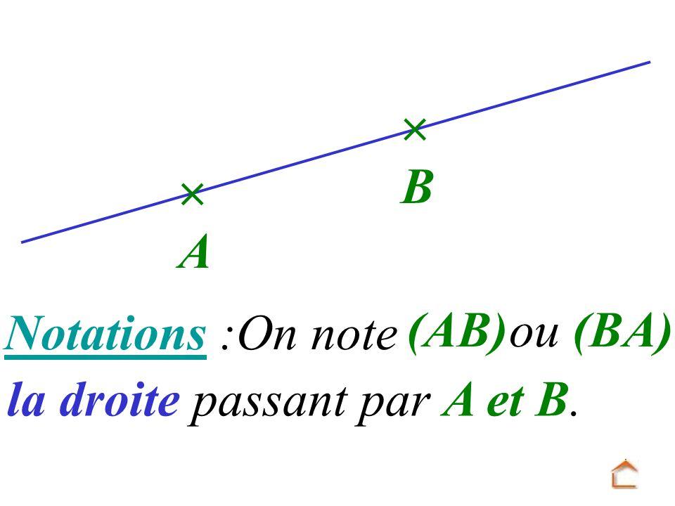  B  A Notations :On note (AB) ou (BA) la droite passant par A et B.