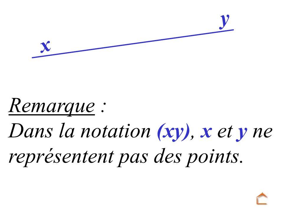 y x Remarque : Dans la notation (xy), x et y ne représentent pas des points.