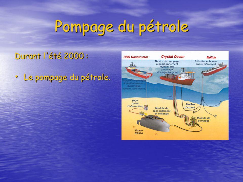 Pompage du pétrole Durant l été 2000 : Le pompage du pétrole.