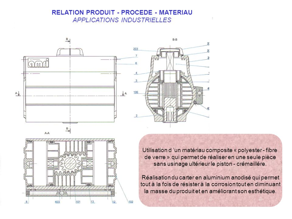 RELATION PRODUIT - PROCEDE - MATERIAU APPLICATIONS INDUSTRIELLES