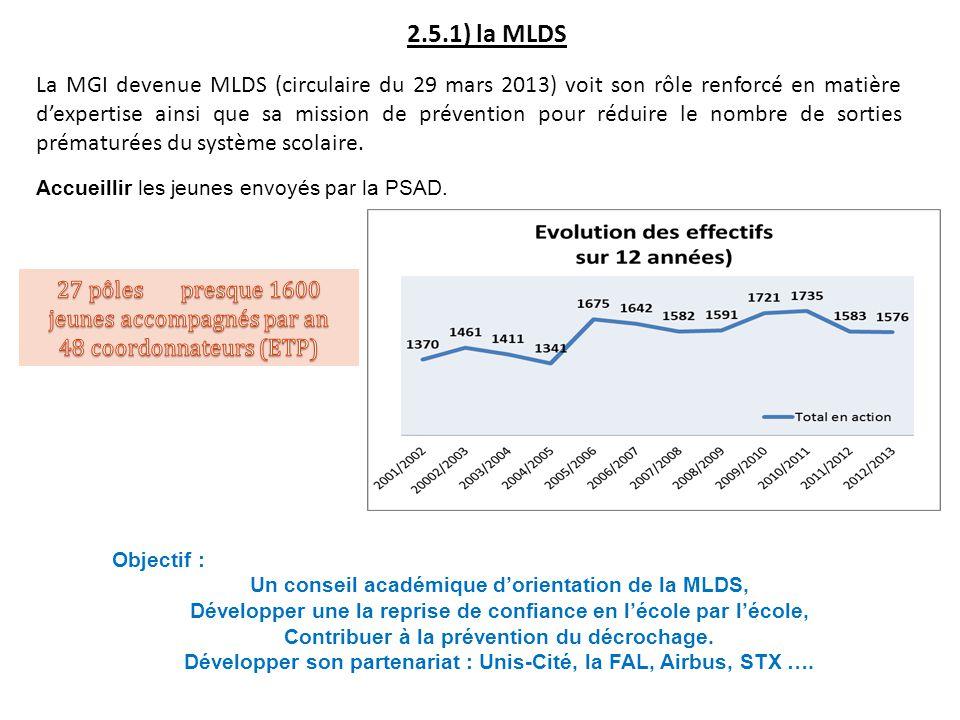 2.5.1) la MLDS
