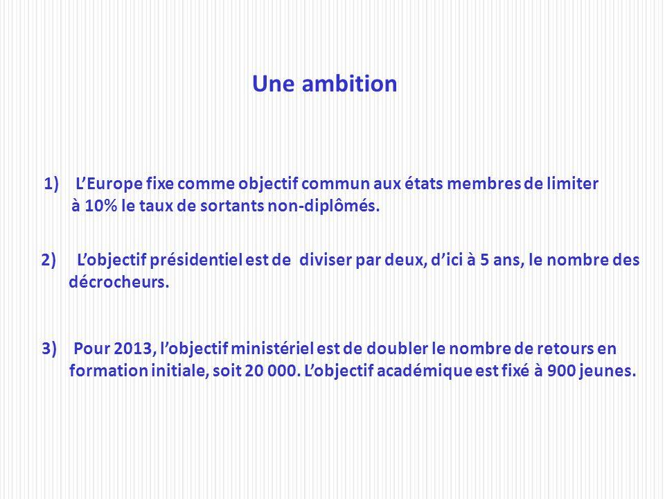 Une ambition 1) L'Europe fixe comme objectif commun aux états membres de limiter à 10% le taux de sortants non-diplômés.