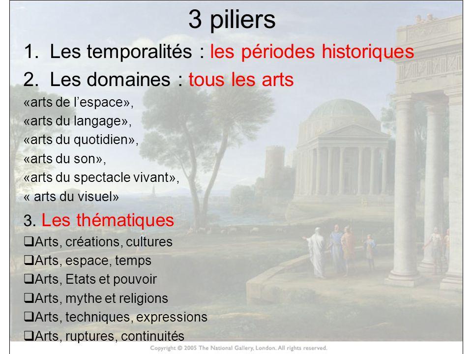 HISTOIRE DES ARTS 3 piliers