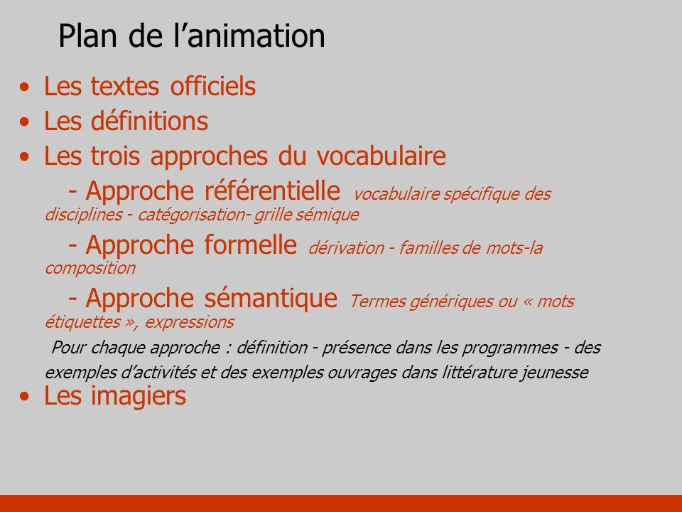Plan de l'animation Les textes officiels Les définitions