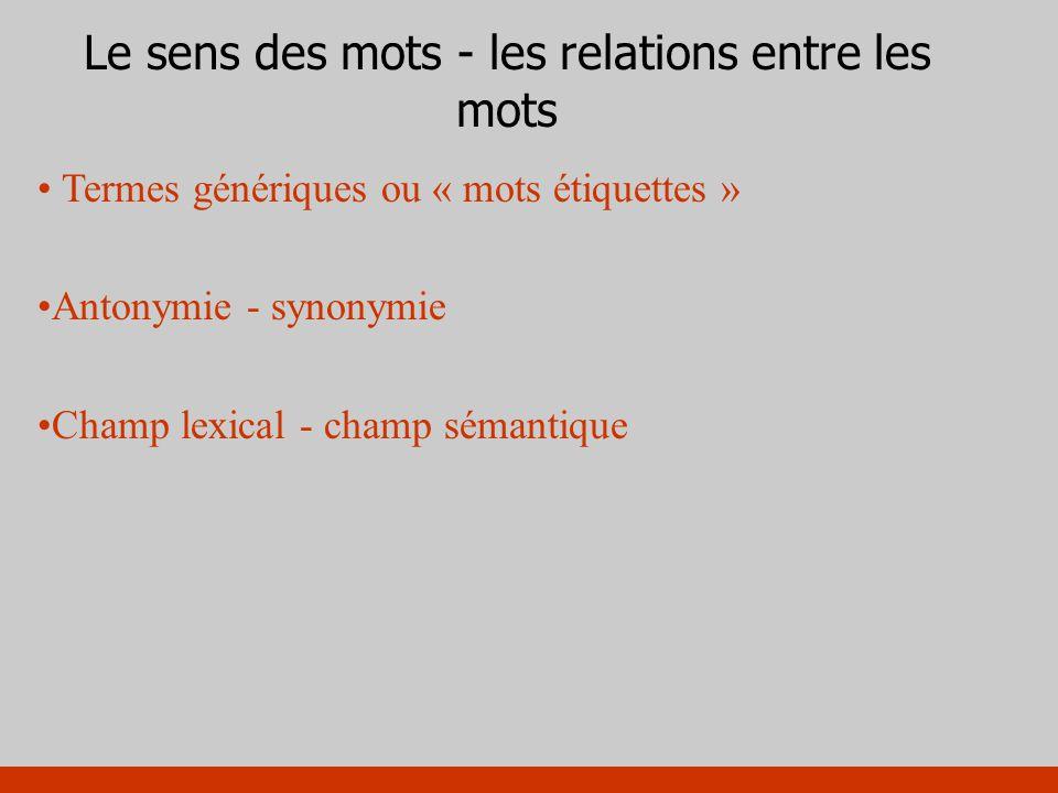 Le sens des mots - les relations entre les mots